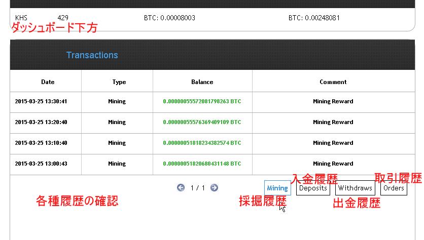 どのマシンを買えばいい?マイニングマシンの特徴と選び方|Ginco Mining特集|Ginco Magazine - 安全に仮想通貨を管理するための情報をとどける